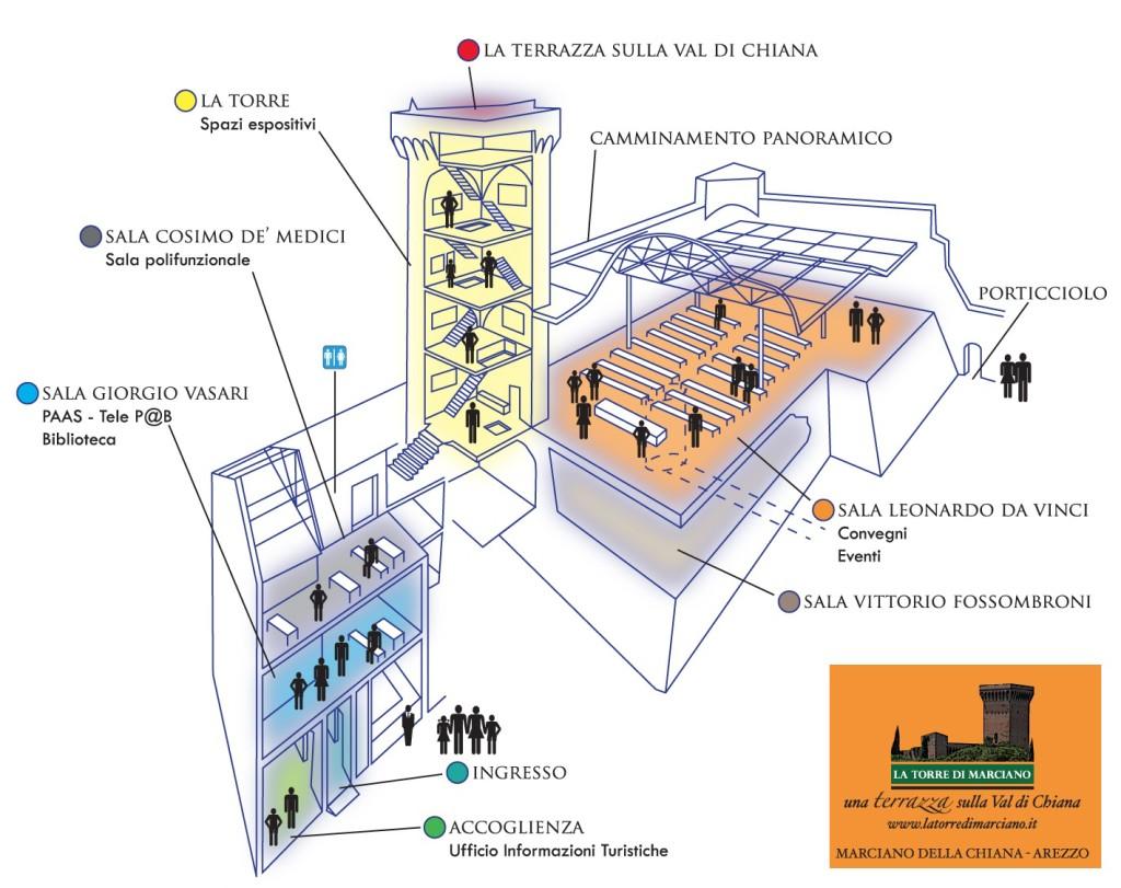 mappa torre